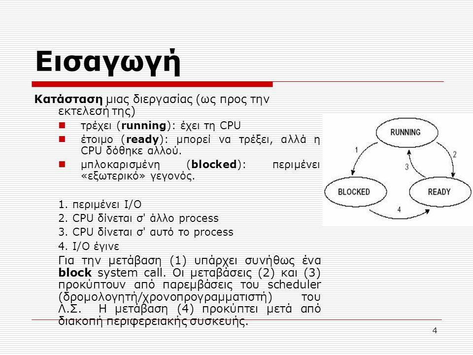 4 Εισαγωγή Κατάσταση μιας διεργασίας (ως προς την εκτελεσή της) τρέχει (running): έχει τη CPU έτοιμο (ready): μπορεί να τρέξει, αλλά η CPU δόθηκε αλλο