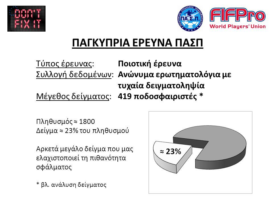 ΠΑΓΚΥΠΡΙΑ ΕΡΕΥΝΑ ΠΑΣΠ Τύπος έρευνας: Ποιοτική έρευνα Συλλογή δεδομένων: Ανώνυμα ερωτηματολόγια με τυχαία δειγματοληψία Μέγεθος δείγματος: 419 ποδοσφαι