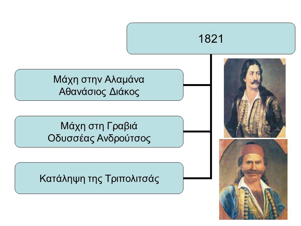 1821 Μάχη στην Αλαμάνα Αθανάσιος Διάκος Μάχη στη Γραβιά Οδυσσέας Ανδρούτσος Κατάληψη της Τριπολιτσάς