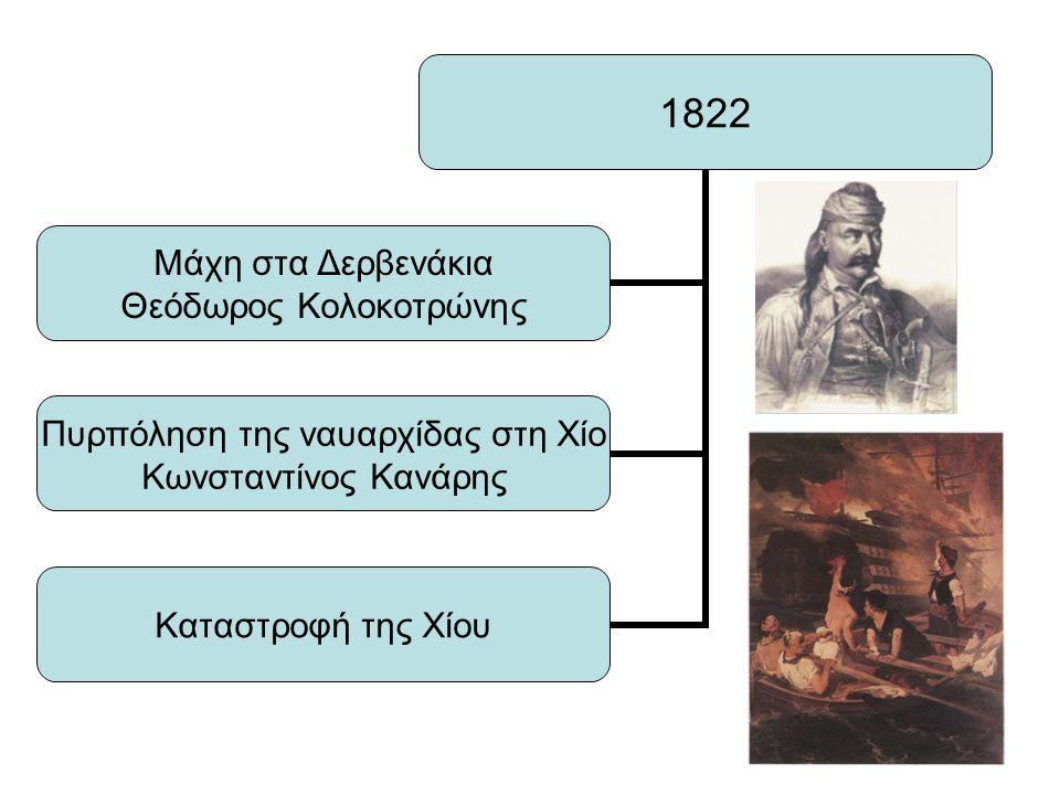 1822 Μάχη στα Δερβενάκια Θεόδωρος Κολοκοτρώνης Πυρπόληση της ναυαρχίδας στη Χίο Κωνσταντίνος Κανάρης Καταστροφή της Χίου