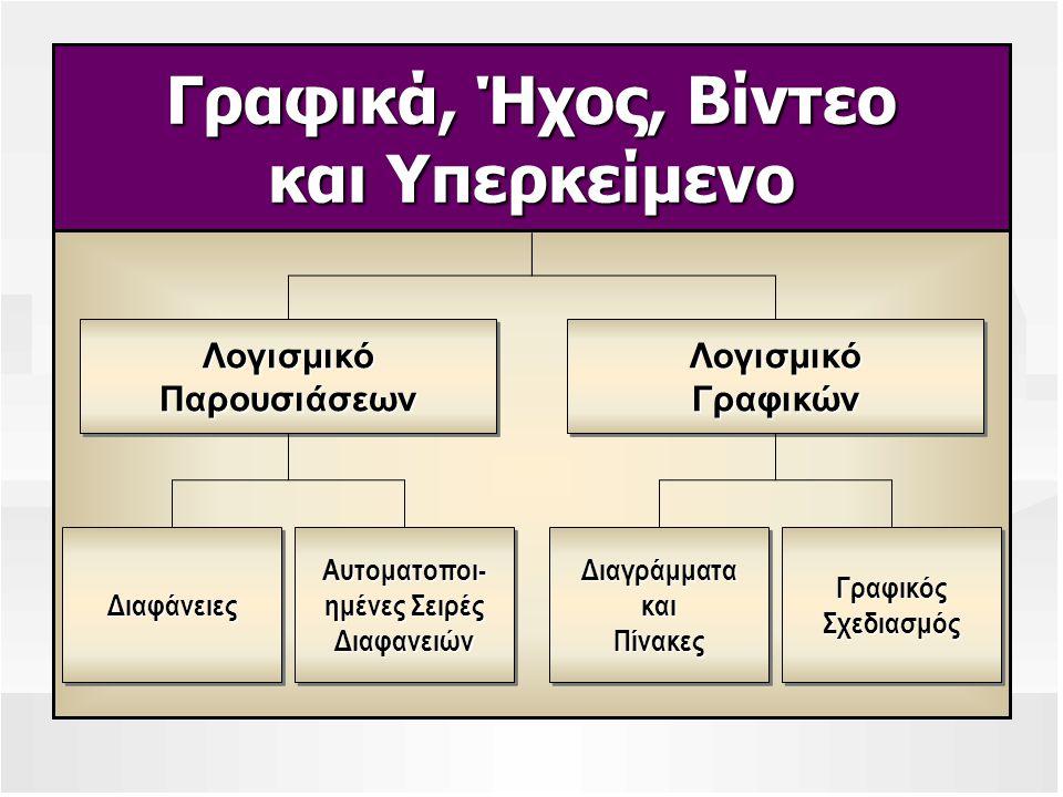 Γραφικά, Ήχος, Βίντεο και Υπερκείμενο ΛογισμικόΠαρουσιάσεωνΛογισμικόΠαρουσιάσεωνΛογισμικόΓραφικώνΛογισμικόΓραφικών ΔιαφάνειεςΔιαφάνειεςΑυτοματοποι- ημένες Σειρές ΔιαφανειώνΑυτοματοποι- ΔιαφανειώνΔιαγράμματακαιΠίνακεςΔιαγράμματακαιΠίνακεςΓραφικόςΣχεδιασμόςΓραφικόςΣχεδιασμός
