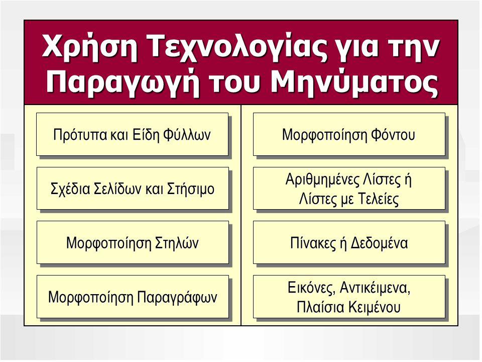 Χρήση Τεχνολογίας για την Παραγωγή του Μηνύματος Σχέδια Σελίδων και Στήσιμο Μορφοποίηση Στηλών Μορφοποίηση Παραγράφων Πρότυπα και Είδη Φύλλων Αριθμημέ