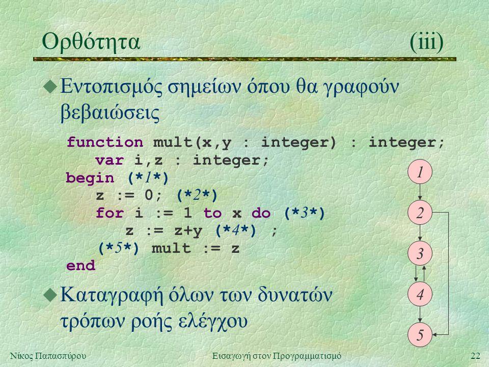 22Νίκος Παπασπύρου Εισαγωγή στον Προγραμματισμό Ορθότητα(iii) u Εντοπισμός σημείων όπου θα γραφούν βεβαιώσεις function mult(x,y : integer) : integer;