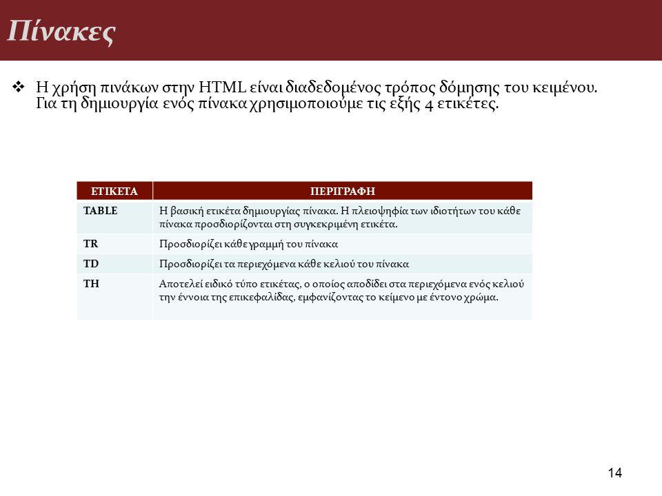Πίνακες 14  Η χρήση πινάκων στην HTML είναι διαδεδομένος τρόπος δόμησης του κειμένου. Για τη δημιουργία ενός πίνακα χρησιμοποιούμε τις εξής 4 ετικέτε