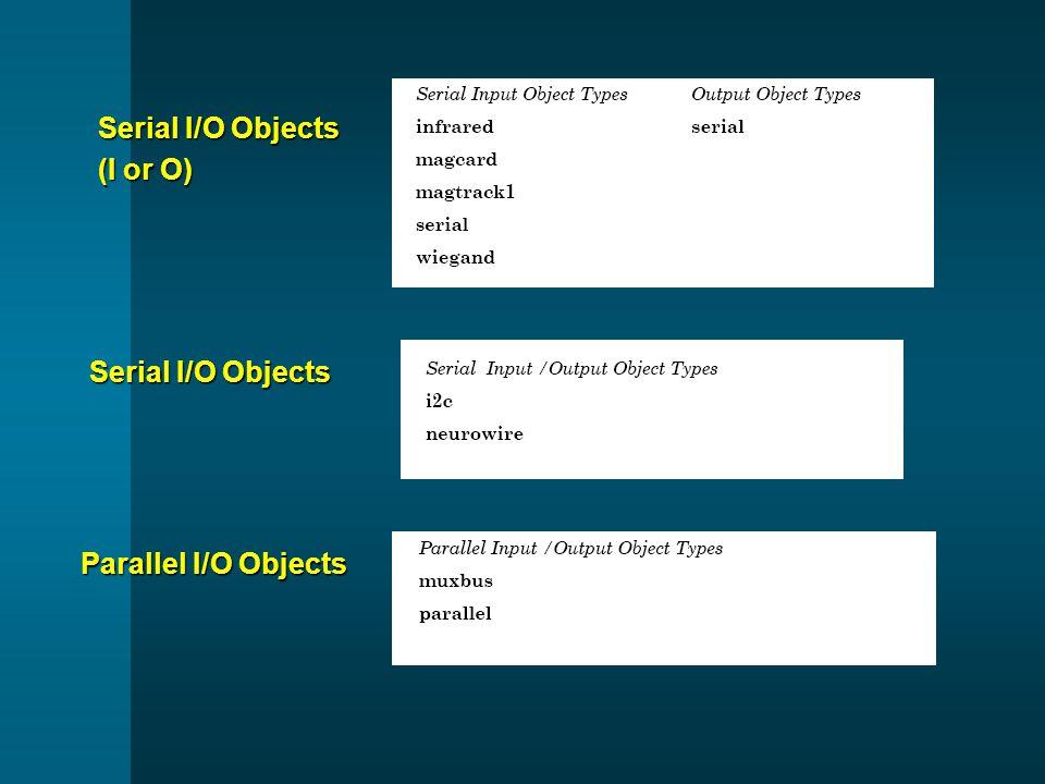 Serial I/O Objects (I or O) Serial I/O Objects Parallel I/O Objects