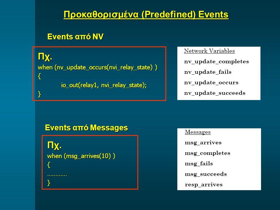 Events από NV Πχ.