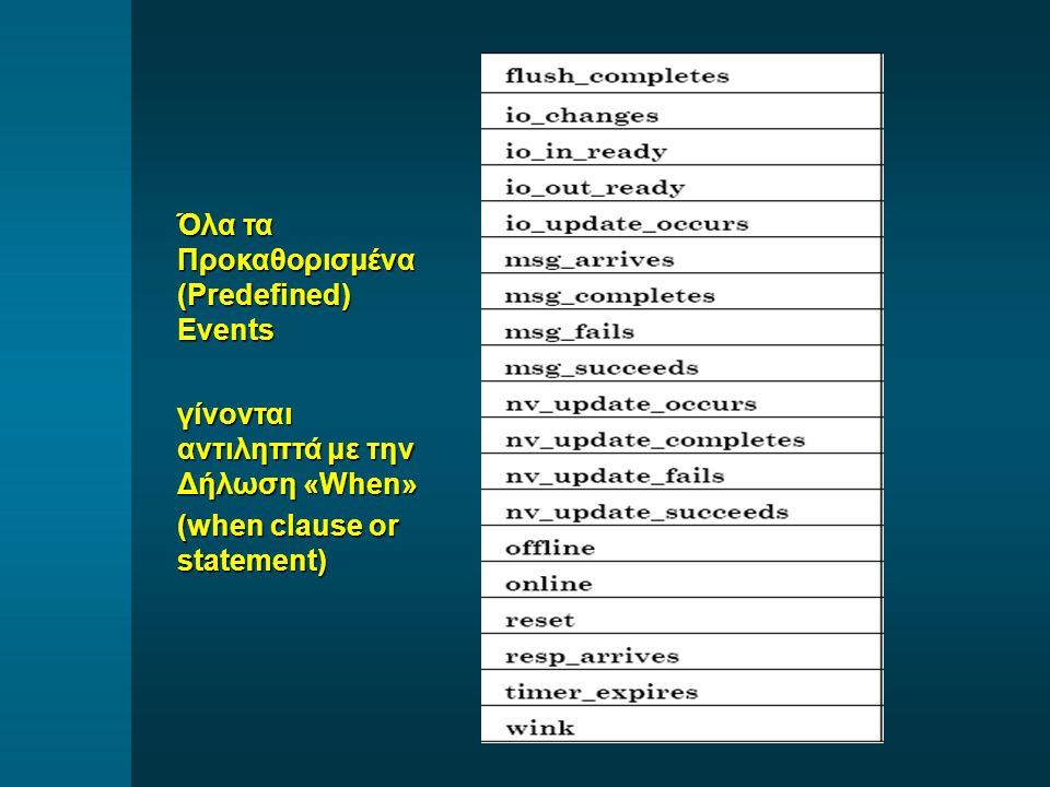 Όλα τα Προκαθορισμένα (Predefined) Events γίνονται αντιληπτά με την Δήλωση «When» (when clause or statement)