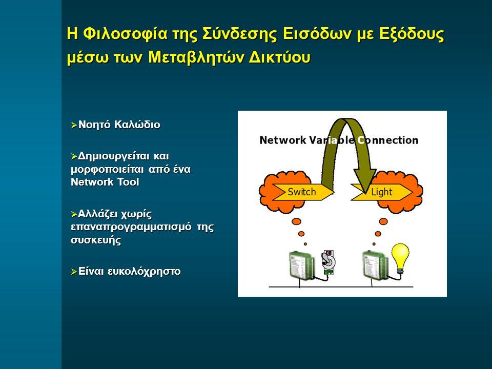 Η Φιλοσοφία της Σύνδεσης Εισόδων με Εξόδους μέσω των Μεταβλητών Δικτύου  Νοητό Καλώδιο  Δημιουργείται και μορφοποιείται από ένα Network Tool  Αλλάζει χωρίς επαναπρογραμματισμό της συσκευής  Είναι ευκολόχρηστο