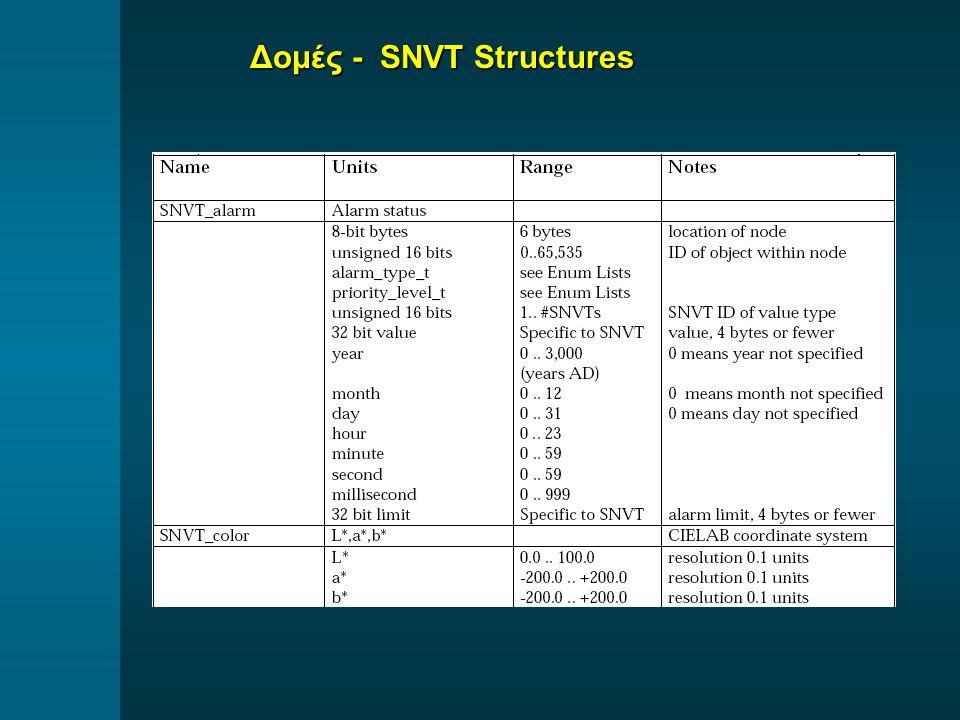 Δομές - SNVT Structures