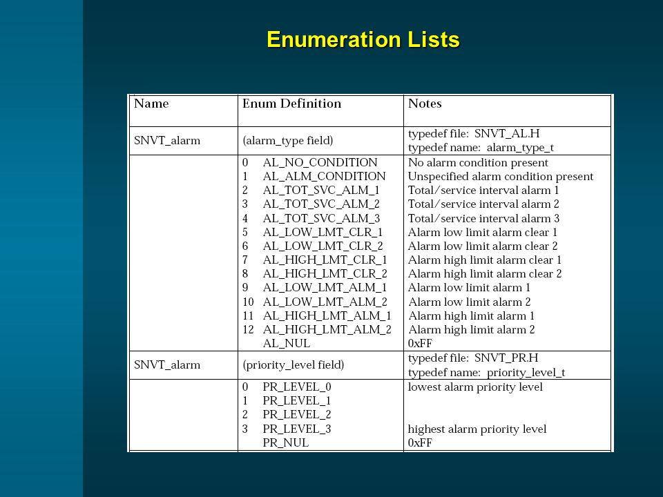 Enumeration Lists