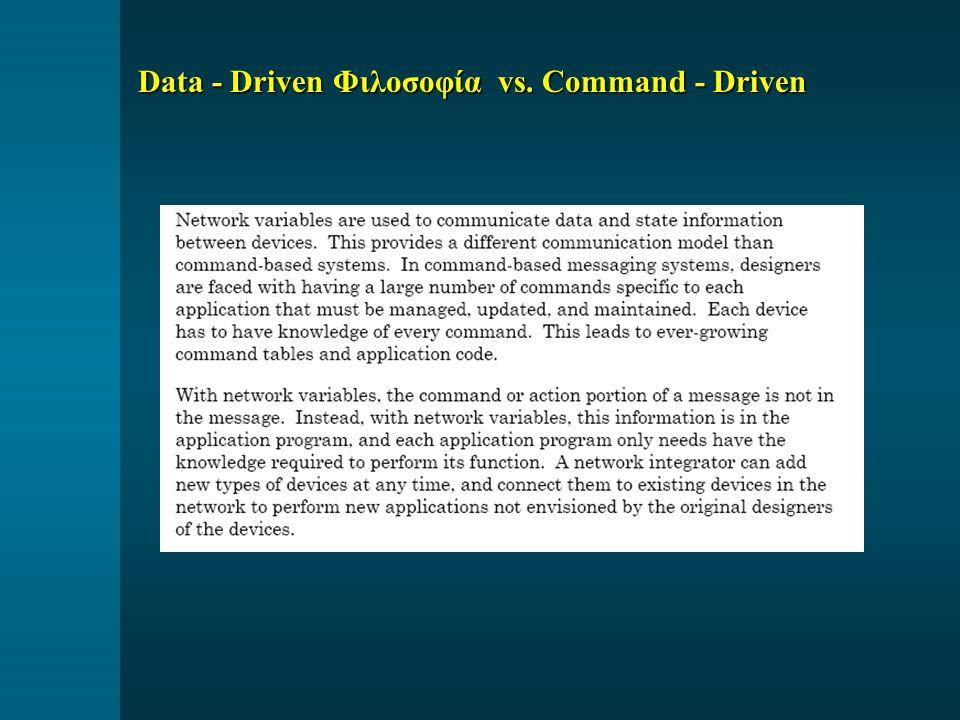 Data - Driven Φιλοσοφία vs. Command - Driven