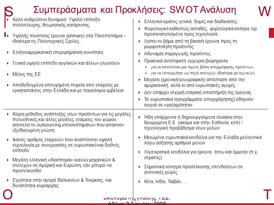 Prof.Vassilios Makios v.makios@athena-innovation.gr, +30 694 6064640 Dr.-Ing., MPM, Jorge-A.