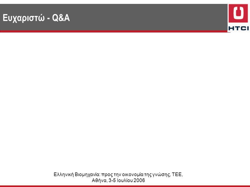Ελληνική Βιομηχανία: προς την οικονομία της γνώσης, ΤΕΕ, Αθήνα, 3-5 Ιουλίου 2006 Ευχαριστώ - Q&A