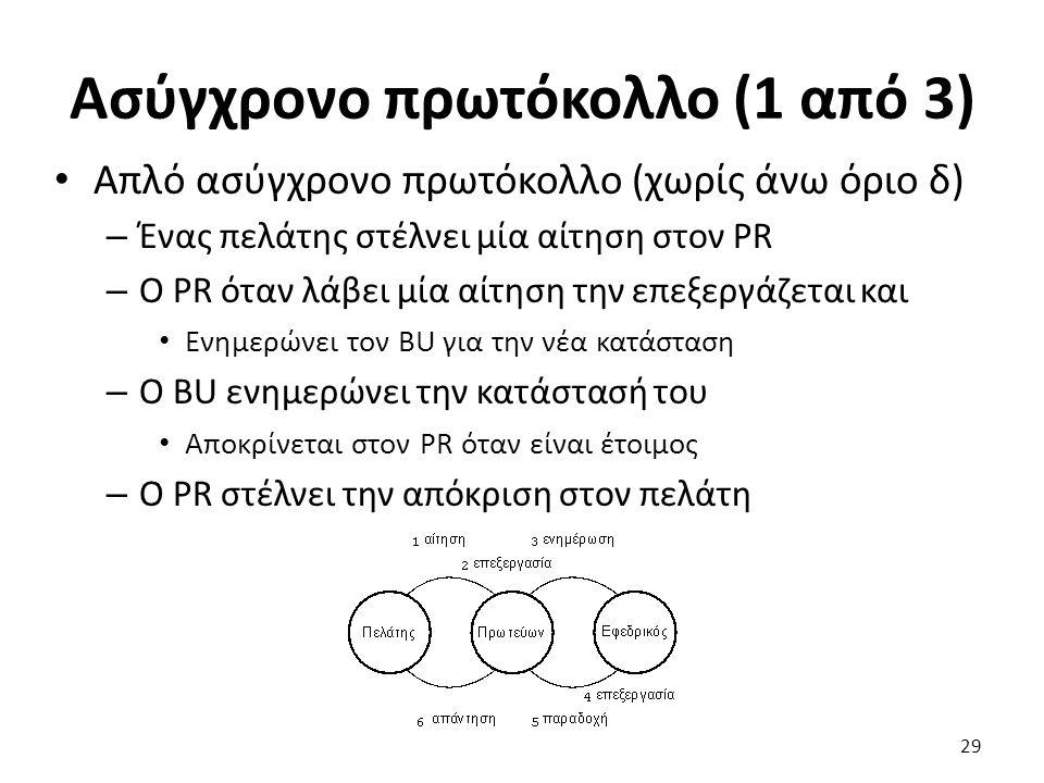 Ασύγχρονο πρωτόκολλο (1 από 3) Απλό ασύγχρονο πρωτόκολλο (χωρίς άνω όριο δ) – Ένας πελάτης στέλνει μία αίτηση στον PR – Ο PR όταν λάβει μία αίτηση την επεξεργάζεται και Ενημερώνει τον BU για την νέα κατάσταση – Ο BU ενημερώνει την κατάστασή του Αποκρίνεται στον PR όταν είναι έτοιμος – Ο PR στέλνει την απόκριση στον πελάτη 29