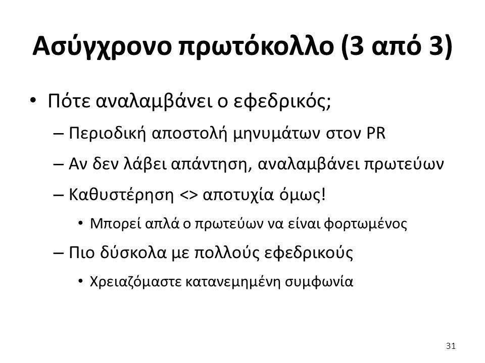 Ασύγχρονο πρωτόκολλο (3 από 3) Πότε αναλαμβάνει ο εφεδρικός; – Περιοδική αποστολή μηνυμάτων στον PR – Αν δεν λάβει απάντηση, αναλαμβάνει πρωτεύων – Καθυστέρηση <> αποτυχία όμως.