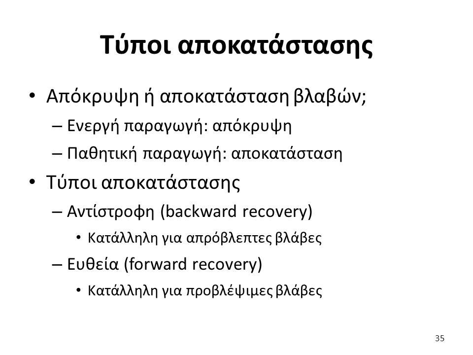 Τύποι αποκατάστασης Απόκρυψη ή αποκατάσταση βλαβών; – Ενεργή παραγωγή: απόκρυψη – Παθητική παραγωγή: αποκατάσταση Τύποι αποκατάστασης – Αντίστροφη (backward recovery) Κατάλληλη για απρόβλεπτες βλάβες – Ευθεία (forward recovery) Κατάλληλη για προβλέψιμες βλάβες 35