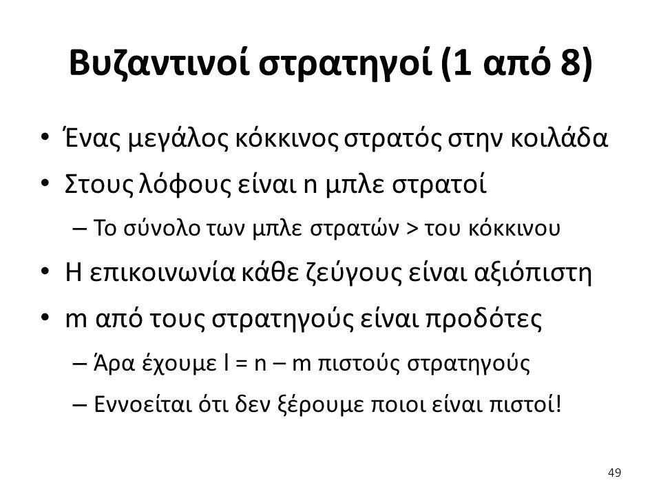 Βυζαντινοί στρατηγοί (1 από 8) Ένας μεγάλος κόκκινος στρατός στην κοιλάδα Στους λόφους είναι n μπλε στρατοί – Το σύνολο των μπλε στρατών > του κόκκινου Η επικοινωνία κάθε ζεύγους είναι αξιόπιστη m από τους στρατηγούς είναι προδότες – Άρα έχουμε l = n – m πιστούς στρατηγούς – Εννοείται ότι δεν ξέρουμε ποιοι είναι πιστοί.