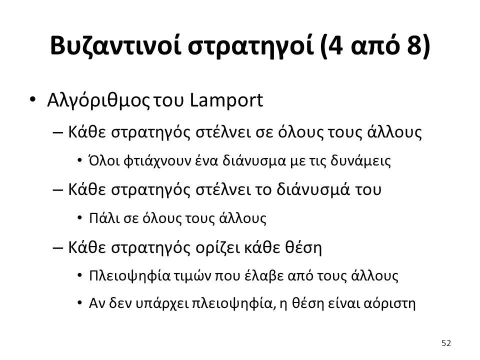 Βυζαντινοί στρατηγοί (4 από 8) Αλγόριθμος του Lamport – Κάθε στρατηγός στέλνει σε όλους τους άλλους Όλοι φτιάχνουν ένα διάνυσμα με τις δυνάμεις – Κάθε στρατηγός στέλνει το διάνυσμά του Πάλι σε όλους τους άλλους – Κάθε στρατηγός ορίζει κάθε θέση Πλειοψηφία τιμών που έλαβε από τους άλλους Αν δεν υπάρχει πλειοψηφία, η θέση είναι αόριστη 52