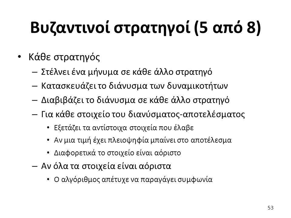 Βυζαντινοί στρατηγοί (5 από 8) Κάθε στρατηγός – Στέλνει ένα μήνυμα σε κάθε άλλο στρατηγό – Κατασκευάζει το διάνυσμα των δυναμικοτήτων – Διαβιβάζει το διάνυσμα σε κάθε άλλο στρατηγό – Για κάθε στοιχείο του διανύσματος-αποτελέσματος Εξετάζει τα αντίστοιχα στοιχεία που έλαβε Αν μια τιμή έχει πλειοψηφία μπαίνει στο αποτέλεσμα Διαφορετικά το στοιχείο είναι αόριστο – Αν όλα τα στοιχεία είναι αόριστα Ο αλγόριθμος απέτυχε να παραγάγει συμφωνία 53