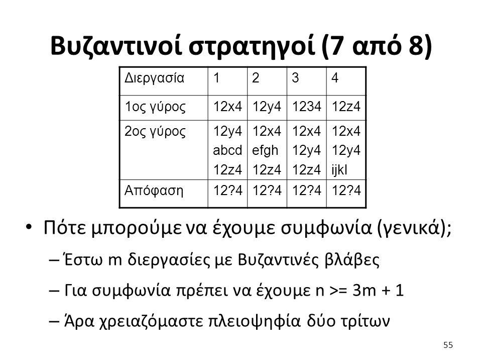 Βυζαντινοί στρατηγοί (7 από 8) Διεργασία1234 1ος γύρος12x412y4123412z4 2ος γύρος12y4 abcd 12z4 12x4 efgh 12z4 12x4 12y4 12z4 12x4 12y4 ijkl Απόφαση12 4 Πότε μπορούμε να έχουμε συμφωνία (γενικά); – Έστω m διεργασίες με Βυζαντινές βλάβες – Για συμφωνία πρέπει να έχουμε n >= 3m + 1 – Άρα χρειαζόμαστε πλειοψηφία δύο τρίτων 55