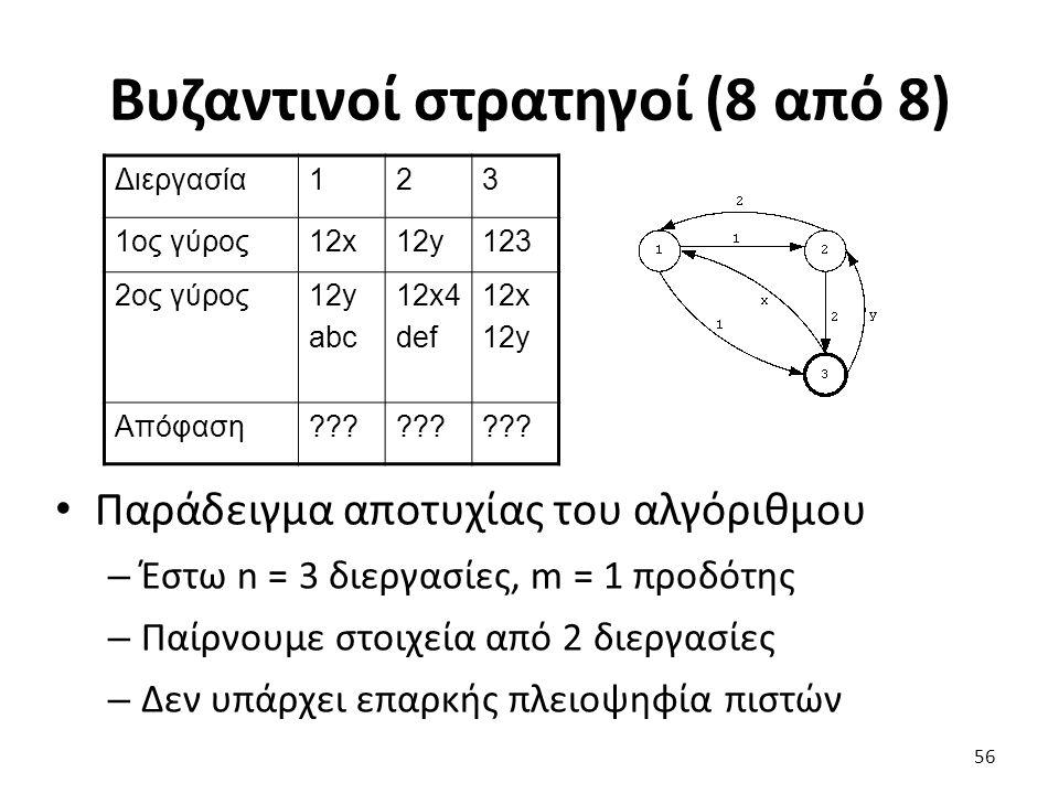 Βυζαντινοί στρατηγοί (8 από 8) Διεργασία123 1ος γύρος12x12y123 2ος γύρος12y abc 12x4 def 12x 12y Απόφαση .