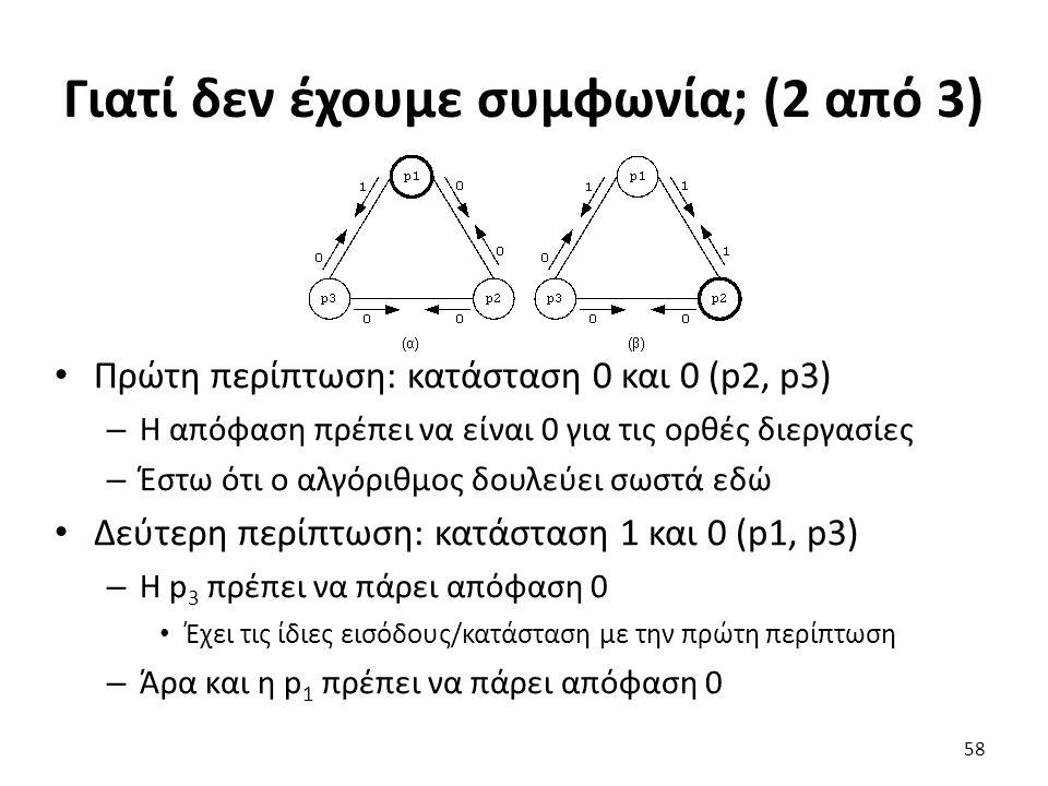 Γιατί δεν έχουμε συμφωνία; (2 από 3) Πρώτη περίπτωση: κατάσταση 0 και 0 (p2, p3) – Η απόφαση πρέπει να είναι 0 για τις ορθές διεργασίες – Έστω ότι ο αλγόριθμος δουλεύει σωστά εδώ Δεύτερη περίπτωση: κατάσταση 1 και 0 (p1, p3) – Η p 3 πρέπει να πάρει απόφαση 0 Έχει τις ίδιες εισόδους/κατάσταση με την πρώτη περίπτωση – Άρα και η p 1 πρέπει να πάρει απόφαση 0 58