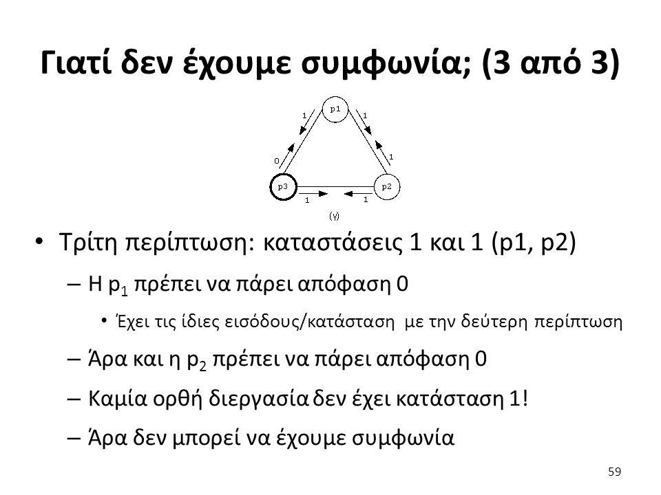 Γιατί δεν έχουμε συμφωνία; (3 από 3) Τρίτη περίπτωση: καταστάσεις 1 και 1 (p1, p2) – Η p 1 πρέπει να πάρει απόφαση 0 Έχει τις ίδιες εισόδους/κατάσταση με την δεύτερη περίπτωση – Άρα και η p 2 πρέπει να πάρει απόφαση 0 – Καμία ορθή διεργασία δεν έχει κατάσταση 1.