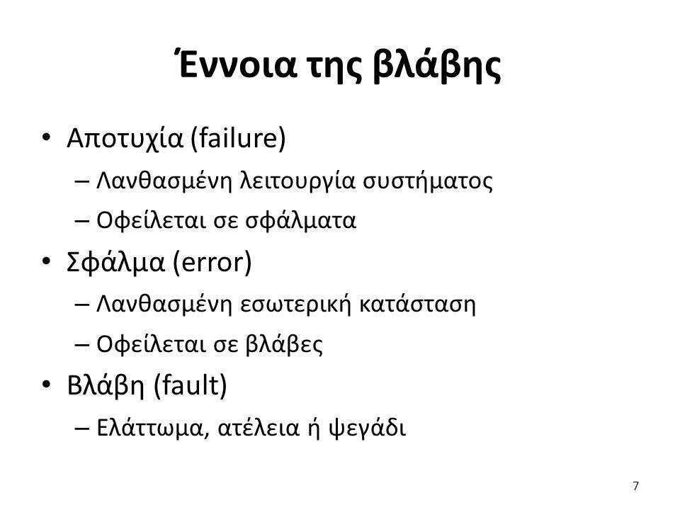 Έννοια της βλάβης Αποτυχία (failure) – Λανθασμένη λειτουργία συστήματος – Οφείλεται σε σφάλματα Σφάλμα (error) – Λανθασμένη εσωτερική κατάσταση – Οφείλεται σε βλάβες Βλάβη (fault) – Ελάττωμα, ατέλεια ή ψεγάδι 7