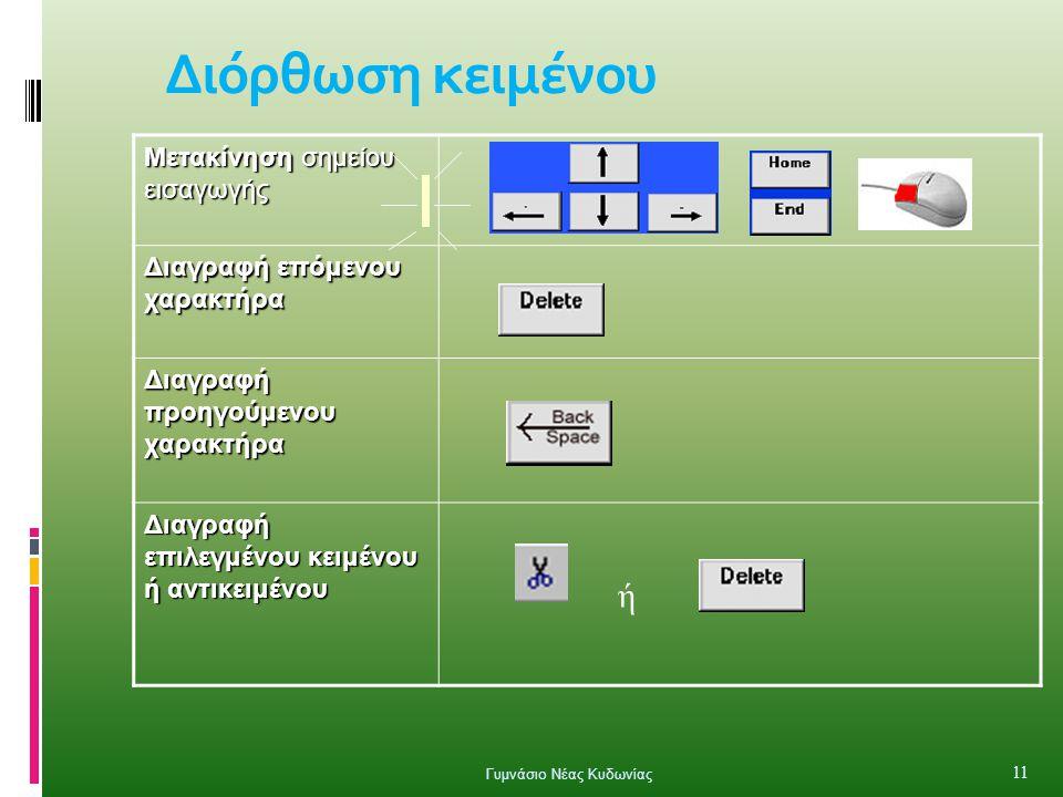 Διόρθωση κειμένου 11 ή Μετακίνηση σημείου εισαγωγής Διαγραφή επόμενου χαρακτήρα Διαγραφή προηγούμενου χαρακτήρα Διαγραφή επιλεγμένου κειμένου ή αντικειμένου Γυμνάσιο Νέας Κυδωνίας