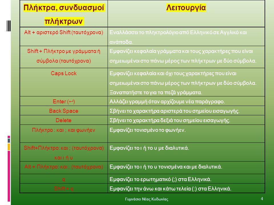 Πλήκτρα, συνδυασμοί πλήκτρων Λειτουργία Alt + αριστερό Shift (ταυτόχρονα) Εναλλάσσει το πληκτρολόγιο από Ελληνικό σε Αγγλικό και ανάποδα.