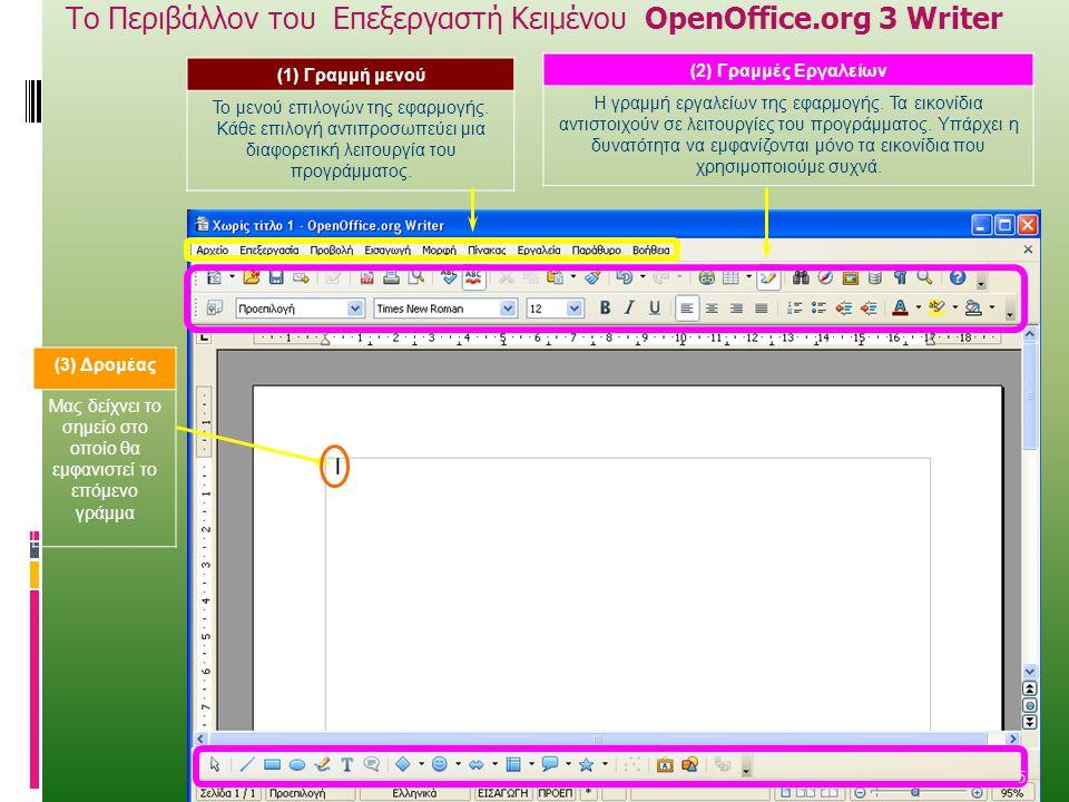 Το Περιβάλλον του Επεξεργαστή Κειμένου OpenOffice.org 3 Writer (1) Γραμμή μενού Το μενού επιλογών της εφαρμογής.