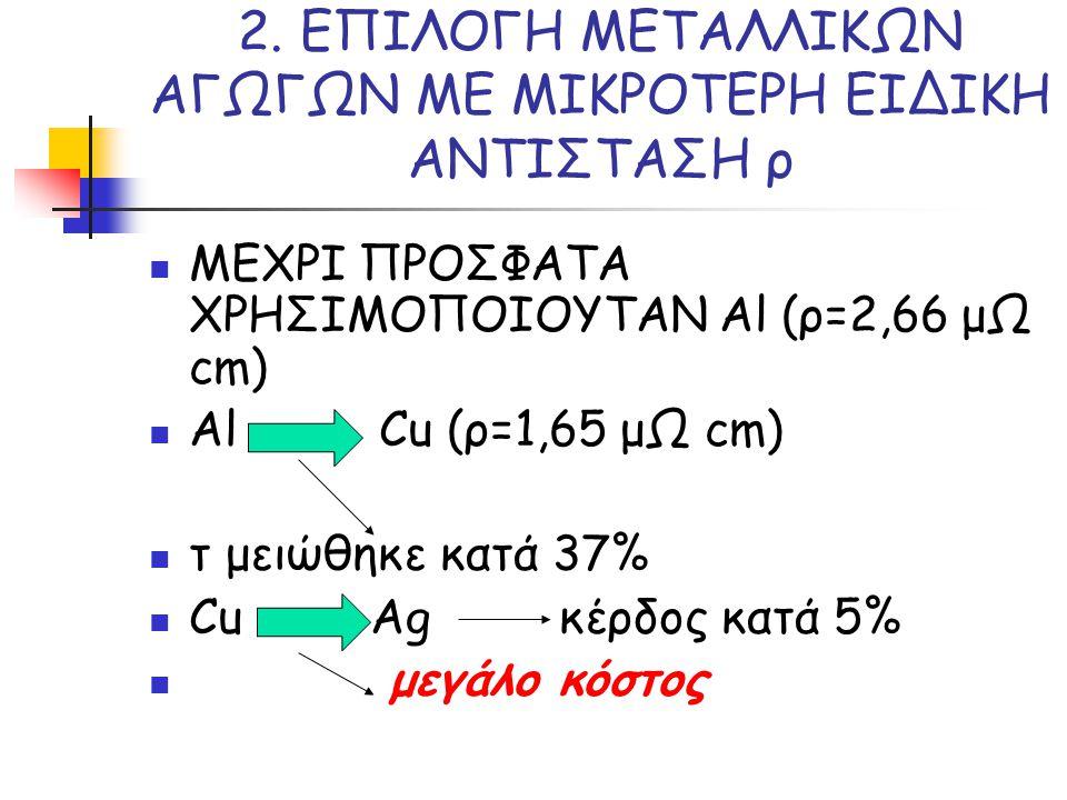 2. ΕΠΙΛΟΓΗ ΜΕΤΑΛΛΙΚΩΝ ΑΓΩΓΩΝ ΜΕ ΜΙΚΡΟΤΕΡΗ ΕΙΔΙΚΗ ΑΝΤΙΣΤΑΣΗ ρ ΜΕΧΡΙ ΠΡΟΣΦΑΤΑ ΧΡΗΣΙΜΟΠΟΙΟΥΤΑΝ Al (ρ=2,66 μΩ cm) Al Cu (ρ=1,65 μΩ cm) τ μειώθηκε κατά 37%