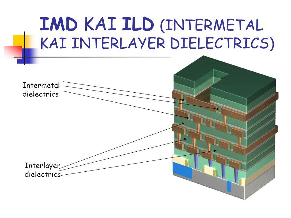 Intermetal dielectrics Interlayer dielectrics