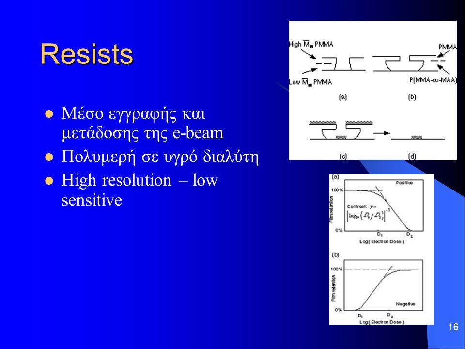 16 Resists Μέσο εγγραφής και μετάδοσης της e-beam Πολυμερή σε υγρό διαλύτη High resolution – low sensitive