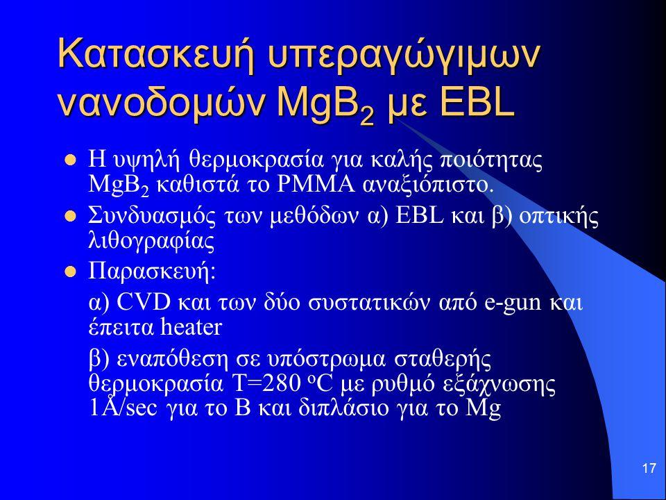17 Κατασκευή υπεραγώγιμων νανοδομών MgB 2 με EBL Η υψηλή θερμοκρασία για καλής ποιότητας MgB 2 καθιστά το PMMA αναξιόπιστο. Συνδυασμός των μεθόδων α)