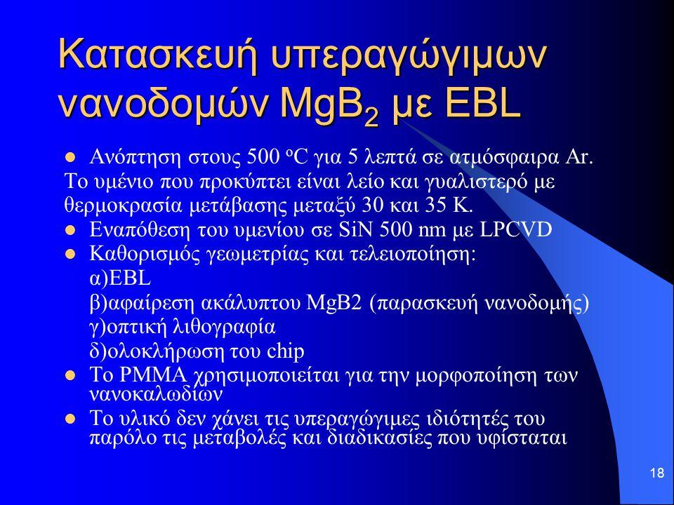 18 Κατασκευή υπεραγώγιμων νανοδομών MgB 2 με EBL Ανόπτηση στους 500 ο C για 5 λεπτά σε ατμόσφαιρα Ar. Το υμένιο που προκύπτει είναι λείο και γυαλιστερ
