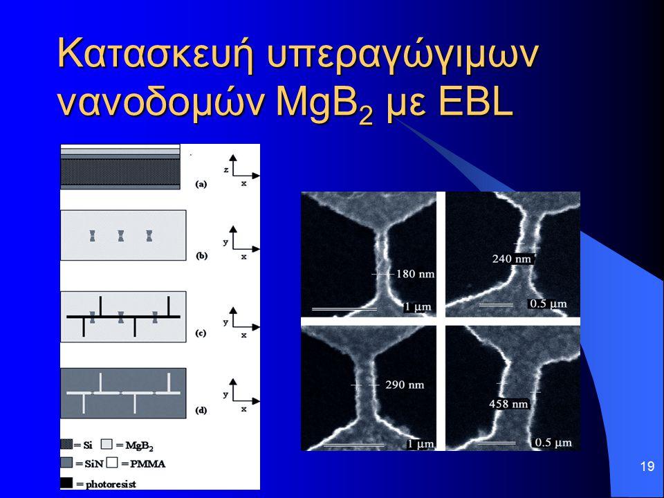 19 Κατασκευή υπεραγώγιμων νανοδομών MgB 2 με EBL