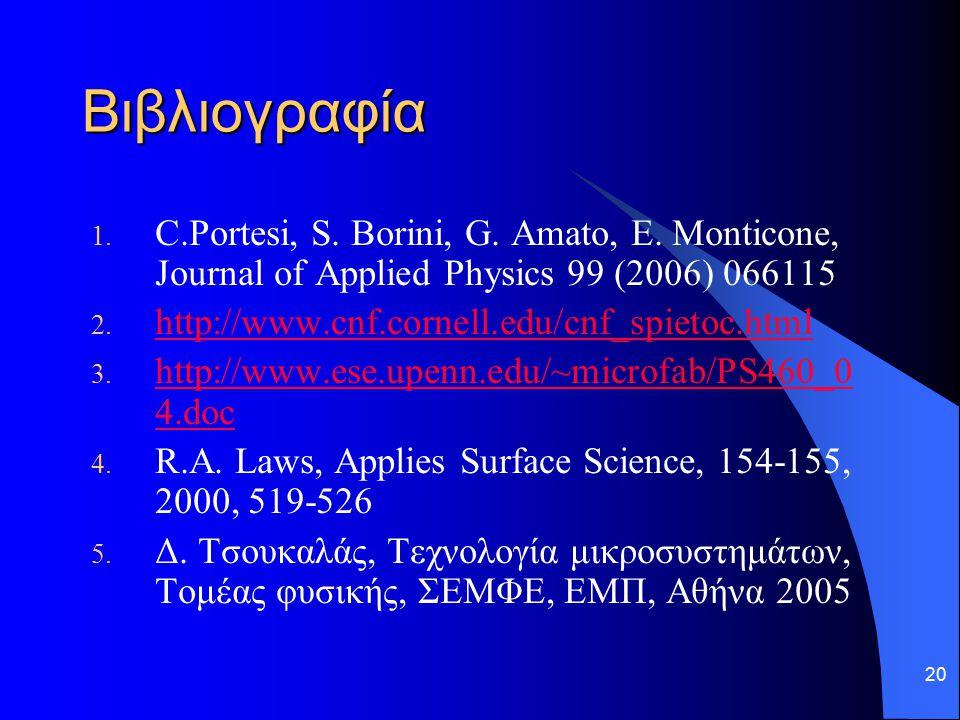 20 Βιβλιογραφία 1. C.Portesi, S. Borini, G. Amato, E. Monticone, Journal of Applied Physics 99 (2006) 066115 2. http://www.cnf.cornell.edu/cnf_spietoc