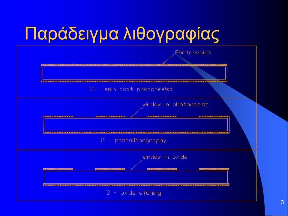 3 Παράδειγμα λιθογραφίας