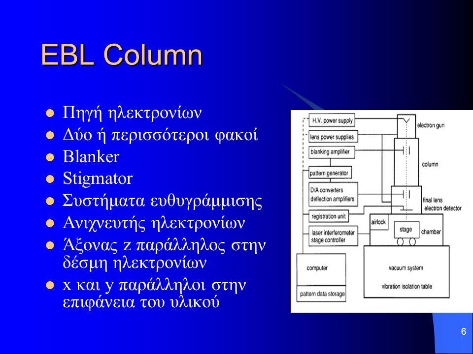 6 EBL Column Πηγή ηλεκτρονίων Δύο ή περισσότεροι φακοί Blanker Stigmator Συστήματα ευθυγράμμισης Ανιχνευτής ηλεκτρονίων Άξονας z παράλληλος στην δέσμη