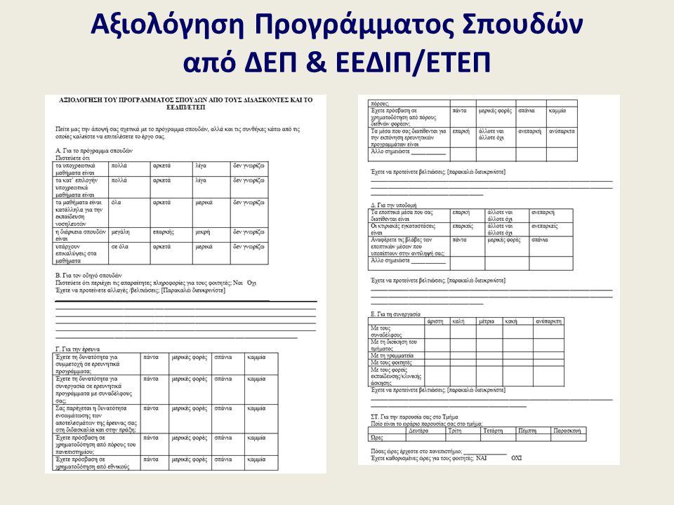 Αξιολόγηση Προγράμματος Σπουδών από ΔΕΠ & ΕΕΔΙΠ/ΕΤΕΠ
