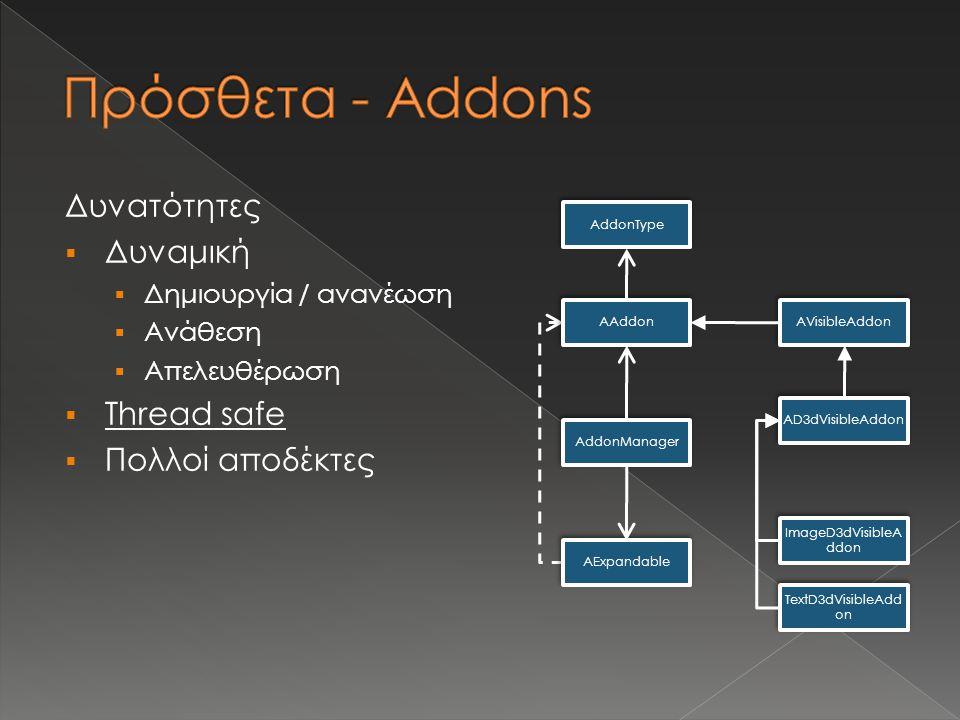 Δυνατότητες  Δυναμική  Δημιουργία / ανανέωση  Ανάθεση  Απελευθέρωση  Thread safe  Πολλοί αποδέκτες AAddon AddonManager AVisibleAddon AD3dVisibleAddon ImageD3dVisibleA ddon TextD3dVisibleAdd on AddonType AExpandable