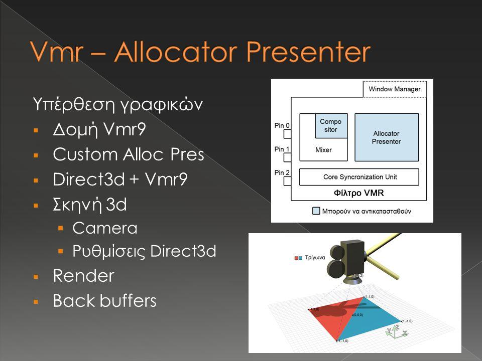 Υπέρθεση γραφικών  Δομή Vmr9  Custom Alloc Pres  Direct3d + Vmr9  Σκηνή 3d  Camera  Ρυθμίσεις Direct3d  Render  Back buffers