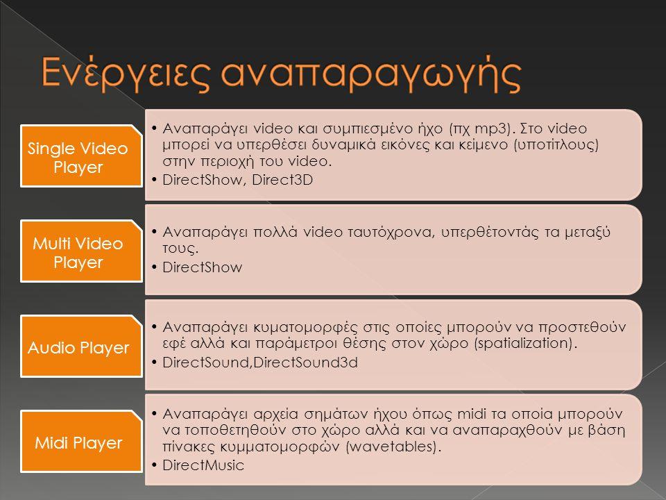 Αναπαράγει video και συμπιεσμένο ήχο (πχ mp3). Στο video μπορεί να υπερθέσει δυναμικά εικόνες και κείμενο (υποτίτλους) στην περιοχή του video. DirectS