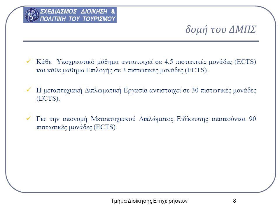 πρόγραμμα σπουδών δομή του ΔΜΠΣ Κάθε Υποχρεωτικό μάθημα αντιστοιχεί σε 4,5 πιστωτικές μονάδες (ECTS) και κάθε μάθημα Επιλογής σε 3 πιστωτικές μονάδες