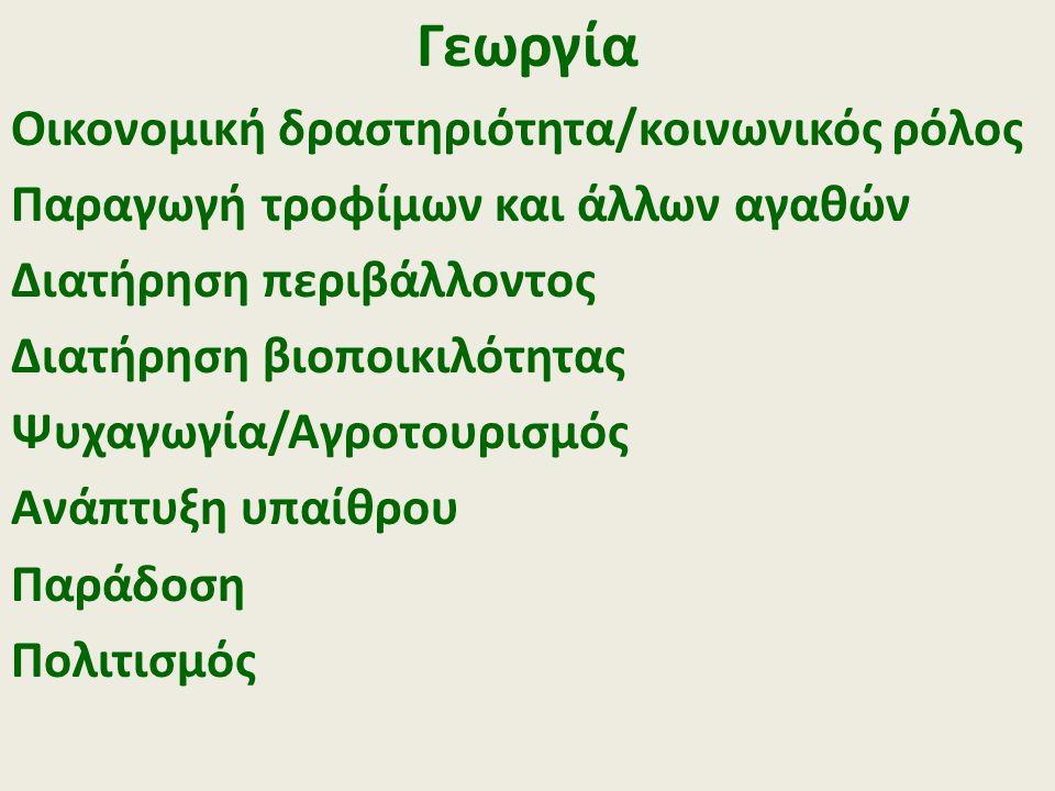 Γεωργία Οικονομική δραστηριότητα/κοινωνικός ρόλος Παραγωγή τροφίμων και άλλων αγαθών Διατήρηση περιβάλλοντος Διατήρηση βιοποικιλότητας Ψυχαγωγία/Αγροτ