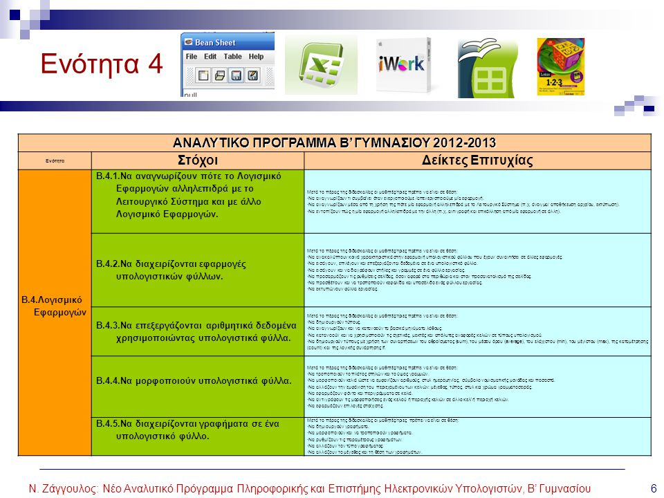 Ν. Ζάγγουλος: Νέο Αναλυτικό Πρόγραμμα Πληροφορικής και Επιστήμης Ηλεκτρονικών Υπολογιστών, Β' Γυμνασίου Ενότητα 4 6 ΑΝΑΛΥΤΙΚΟ ΠΡΟΓΡΑΜΜΑ Β' ΓΥΜΝΑΣΙΟΥ 2
