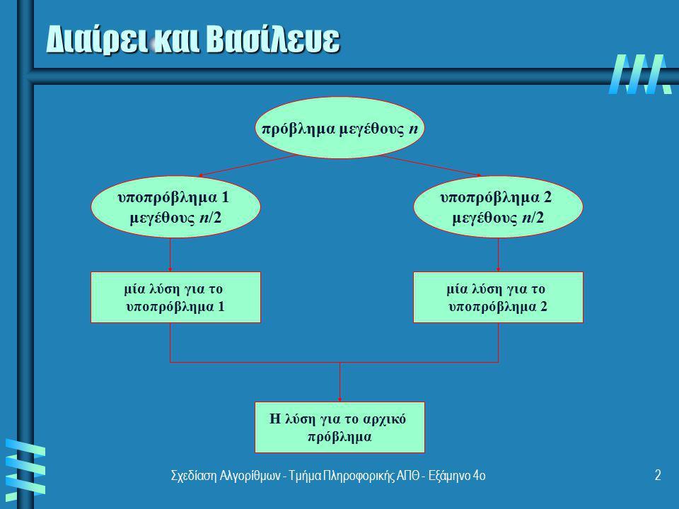 Σχεδίαση Αλγορίθμων - Τμήμα Πληροφορικής ΑΠΘ - Εξάμηνο 4ο2 υποπρόβλημα 2 μεγέθους n/2 υποπρόβλημα 1 μεγέθους n/2 μία λύση για το υποπρόβλημα 1 Η λύση
