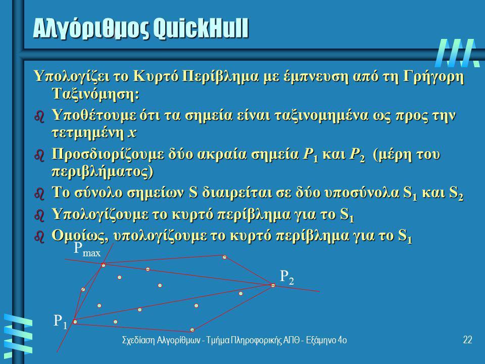 Σχεδίαση Αλγορίθμων - Τμήμα Πληροφορικής ΑΠΘ - Εξάμηνο 4ο22 Αλγόριθμος QuickHull Υπολογίζει το Κυρτό Περίβλημα με έμπνευση από τη Γρήγορη Ταξινόμηση: