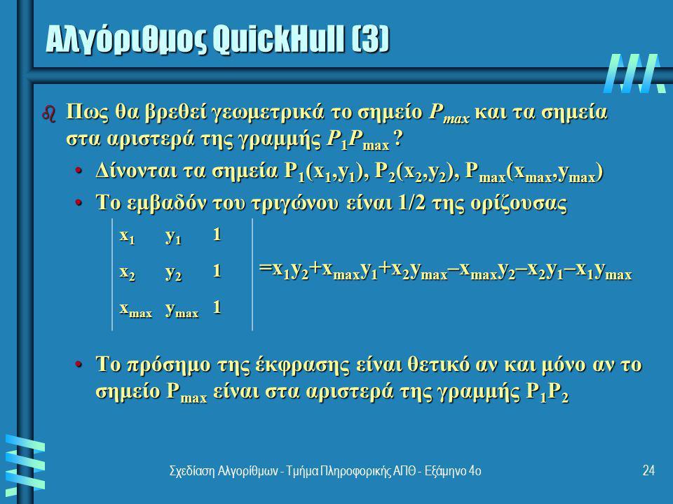 Σχεδίαση Αλγορίθμων - Τμήμα Πληροφορικής ΑΠΘ - Εξάμηνο 4ο24 b Πως θα βρεθεί γεωμετρικά το σημείο P max και τα σημεία στα αριστερά της γραμμής P 1 P ma